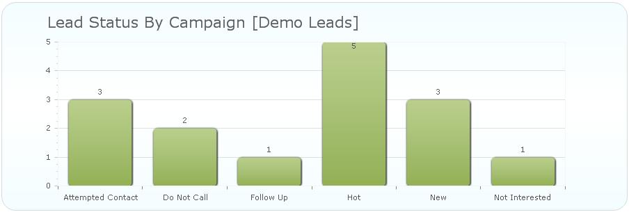 sales lead management software