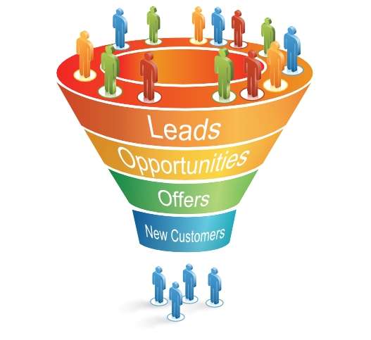 Fix Leaks In Your Sales Pipeline With The Opportunities
